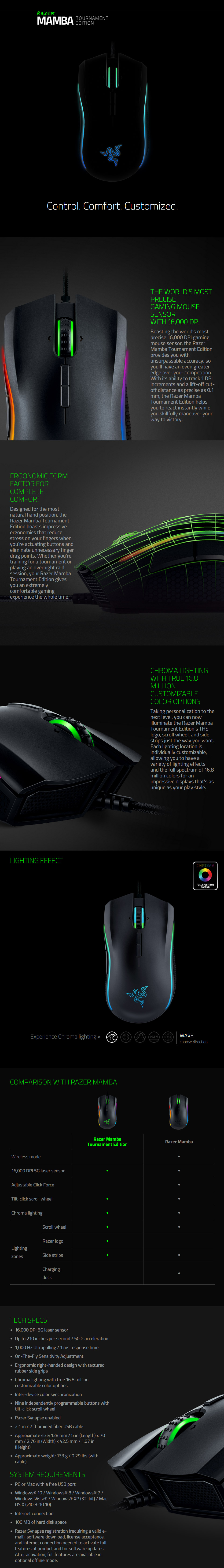 Razer Mamba Tournament Edition Gaming Mouse Game Hypermart 5g Chroma Wireless R Z 15m Subscribers Subscribe The Worlds Most Advanced